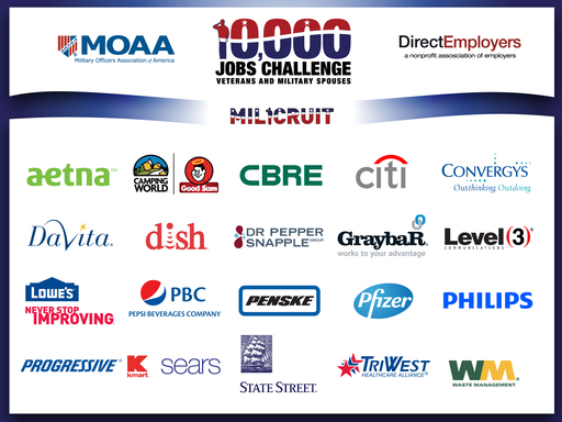 Milicruit, Military Officers Association of America and DirectEmployers Association launch the10,000 Jobs Challenge with 20 participating industry leading corporations.