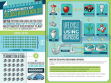 50898-ise-infographic-072711-final-sm
