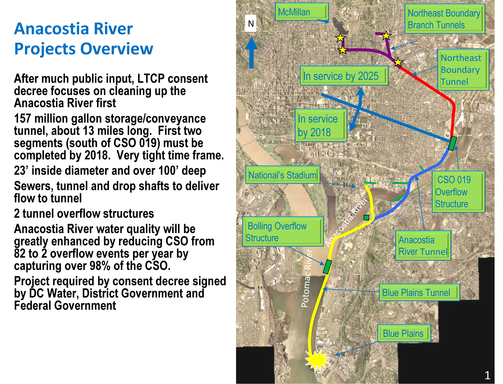Anacostia River projects overview and tunnel alignment.