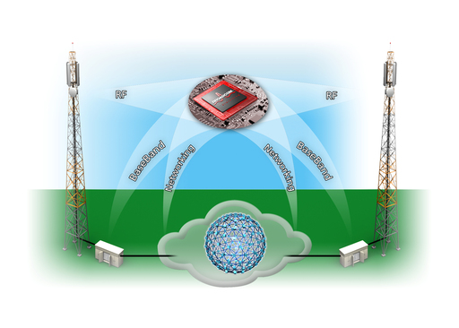 Broadcom SoC Solutions for Microwave Backhaul