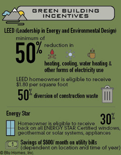 LEED and ENERGY STAR Certifiable