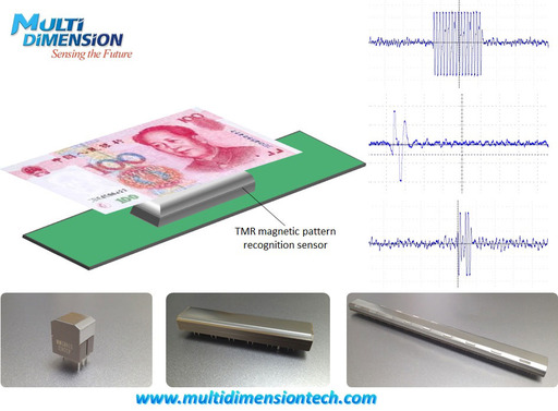 MDT's TMR magnetic pattern recognition sensor modules for banknote validation.