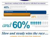 Northwestern-mutual-financial-planning-infographic-sm