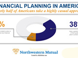 Financial-planning-infographic-final-1-sm