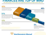 Financial-planning-infographic-final-6-sm