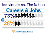 53659-individuals-vs-the-nation-careers-jobs-sm