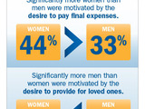 Northwestern-mutual-infographic-men-women-see-life-insurance-differently-r1-sm