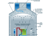 53908-westinghouse-ap1000-nuclear-power-plant-passive-containment-sm