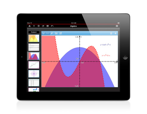 Texas Instruments introduces dynamically linked multiple representations of problems that encourage students to make crucial connections by observing how equations change as they interact on the iPad.