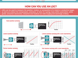 54049-infographic-a-guide-to-inductive-sensing-sm