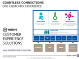 Motive%20customer-experience-solutions-at-a-glance-sm