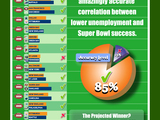 Super-bowl-jobless-rates-infographic-sm
