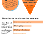 54456-infographic-ing-insurance-sm