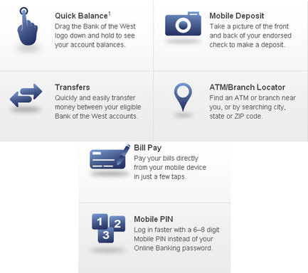 Powerful Banking Tools