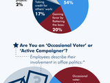 Rhi-office-politics-infographic-sm