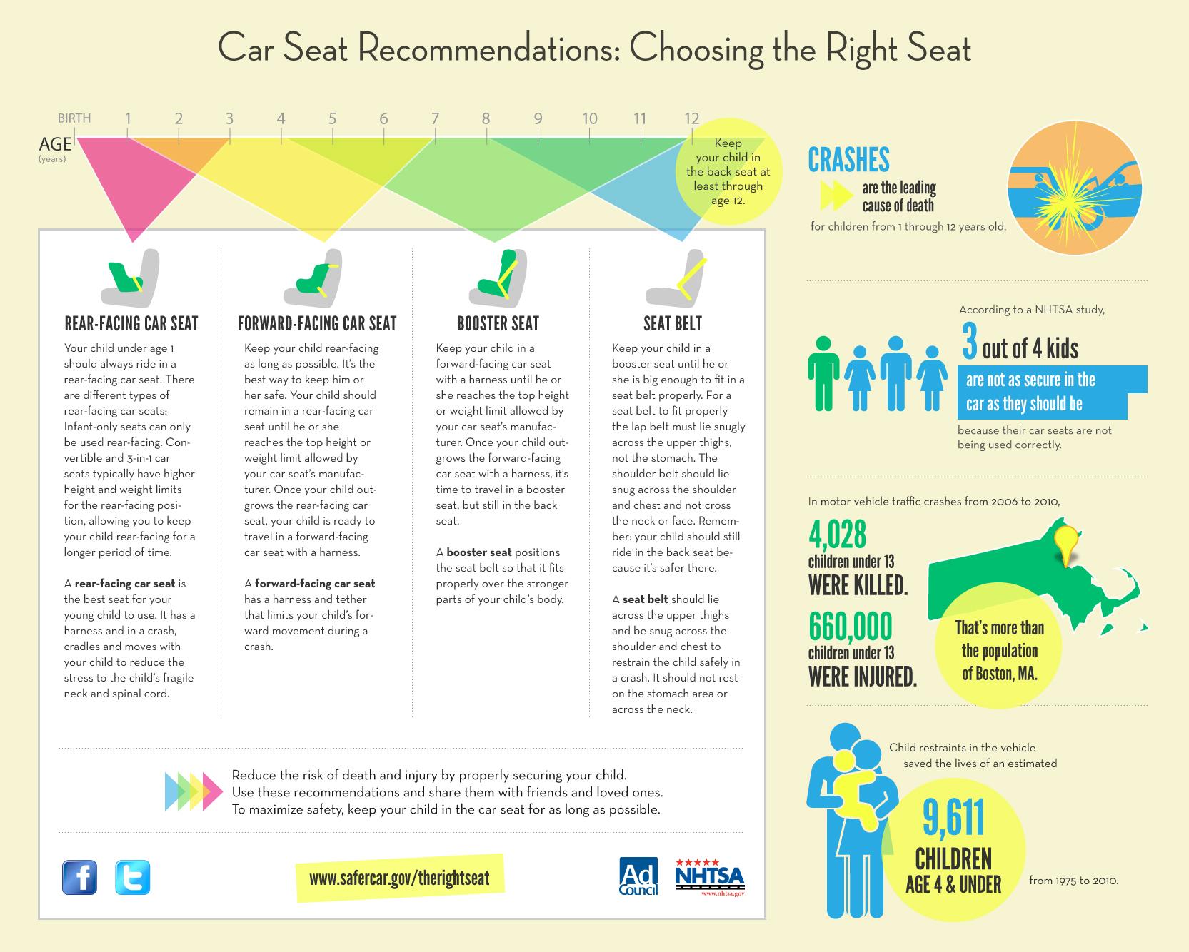 buckle up child seat safety nj family april 2012. Black Bedroom Furniture Sets. Home Design Ideas