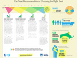 55319-child-car-safety-infographic-sm