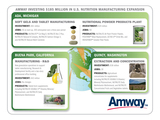55863-amway-manuf-expansion-info-updated-aug-2012-sm