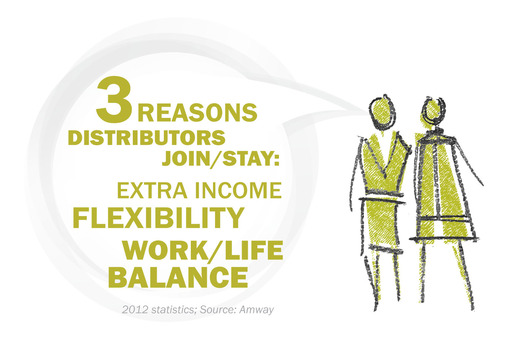 3 Reasons Amway Distributors Join and Stay