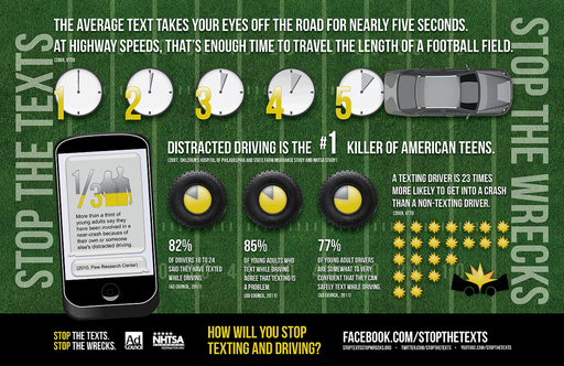 Stop The Texts Infographic
