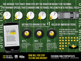 55966-stop-the-texts-infographic-sm