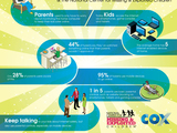 56493-internet-safety-month-infograph-sm