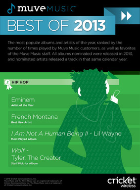 Hip Hop Muve Music Best of 2013