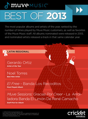 Latin Regional Muve Music Best of 2013