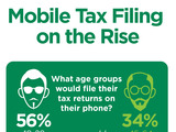 Move Over Computer: Mobile Tax Filing on the Rise, Cricket Wireless survey finds 45% of Americans comfortable filing taxes via smartphone