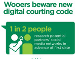 Wooers beware new digital courting code: keep those social networks clean and current