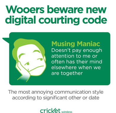 Wooers beware new digital courting code: dont be a Musing Maniac
