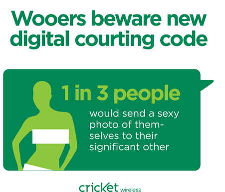 Wooers beware new digital courting code: some are bringing sexy back