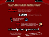 56794-william-shatner-cooking-safety-info-sm