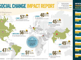 56851-social-change-impact-report-country-sm