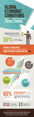 Walden University 2012 Social Change Impact Report Economy