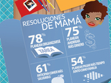 Walmart-backtoshcool-infographic-spanish-sm