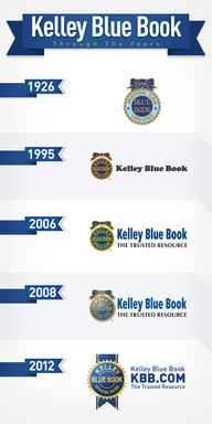 After spending decades as a symbol of authority and trust among both consumers and the auto industry, Kelley Blue Book's historic logo receives its first official update.