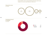 World-gold-council-infographics-a4-2012-sm