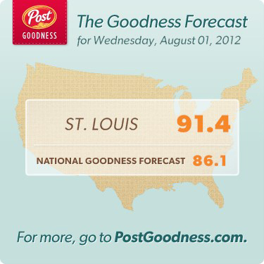 Want to know the Post Goodness Forecast in your area?  Download the interactive widget for your site from PostGoodness.com.