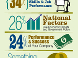 Country-financial-security-job-security-infographic-sm