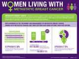 Women-living-with-metastatic-cancer-infographic-sm