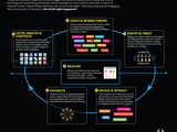 Agile-engage-infographic-pr-freestand-sm