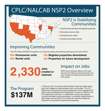 CPLC/NALCAB NSP2 Overview