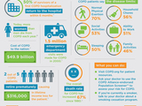 59039-copd-infographic-sm