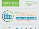 59039-the-impact-of-copd-vertical-version-sm