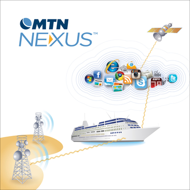 MTN Nexus is a hybrid network designed to revolutionize maritime telecommunications