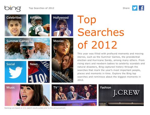 As we look back at 2012, Bing searches show it was a year of familiar faces, momentous events and baby fever.