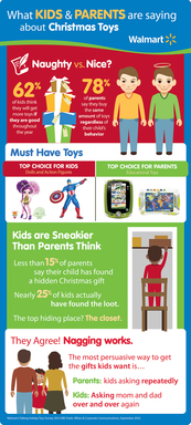 Walmart's Talking Holiday Toys Survey Infographic