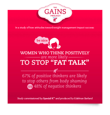 "Women who think positively are more likely to stop ""fat talk,"" negative conversations about their bodies."