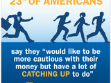 59536-nm-infographic-cautiouswithmoney-sm